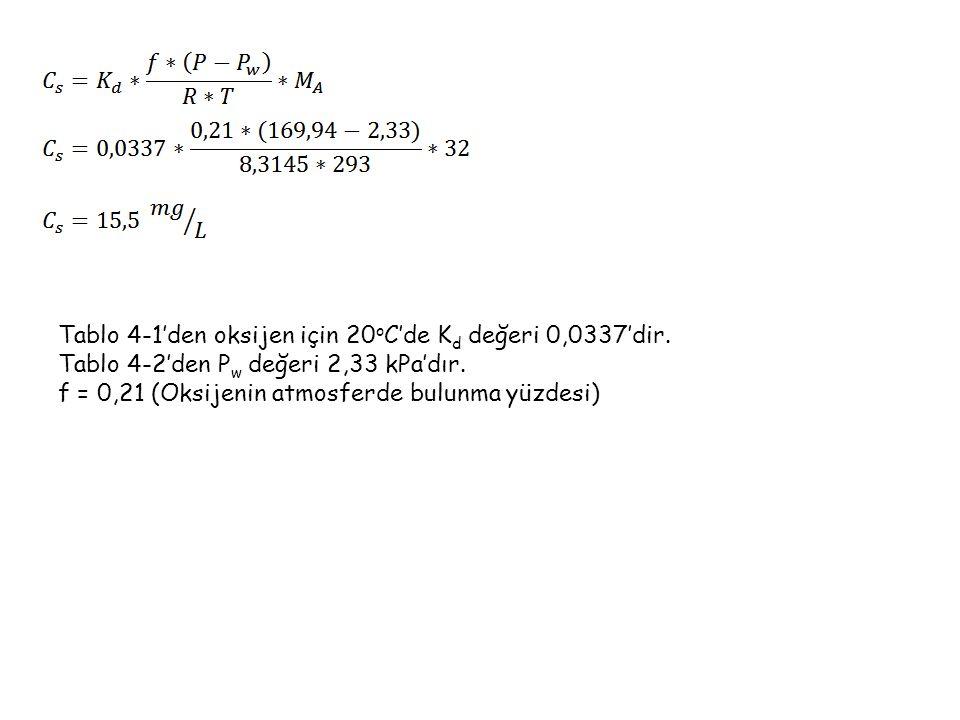 Tablo 4-1'den oksijen için 20oC'de Kd değeri 0,0337'dir