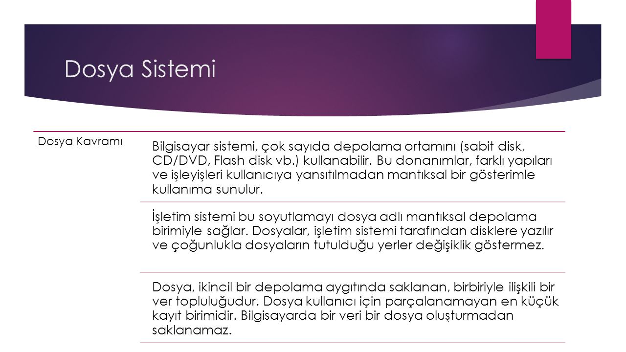 Dosya Sistemi Dosya Kavramı.