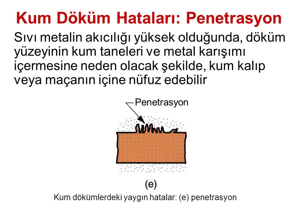 Kum Döküm Hataları: Penetrasyon