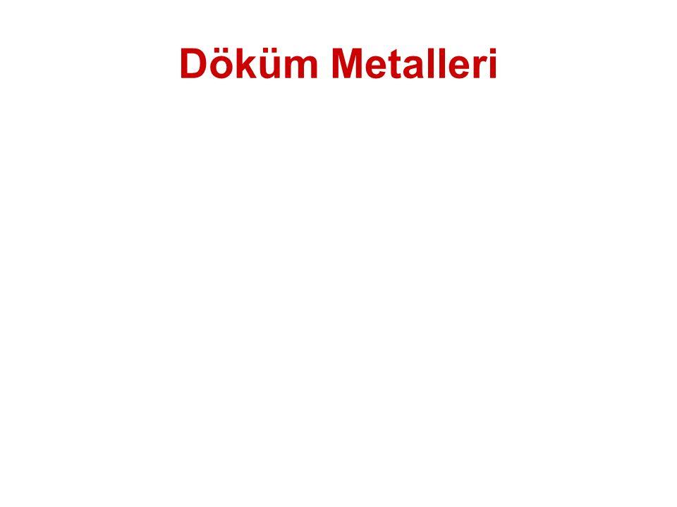 Döküm Metalleri