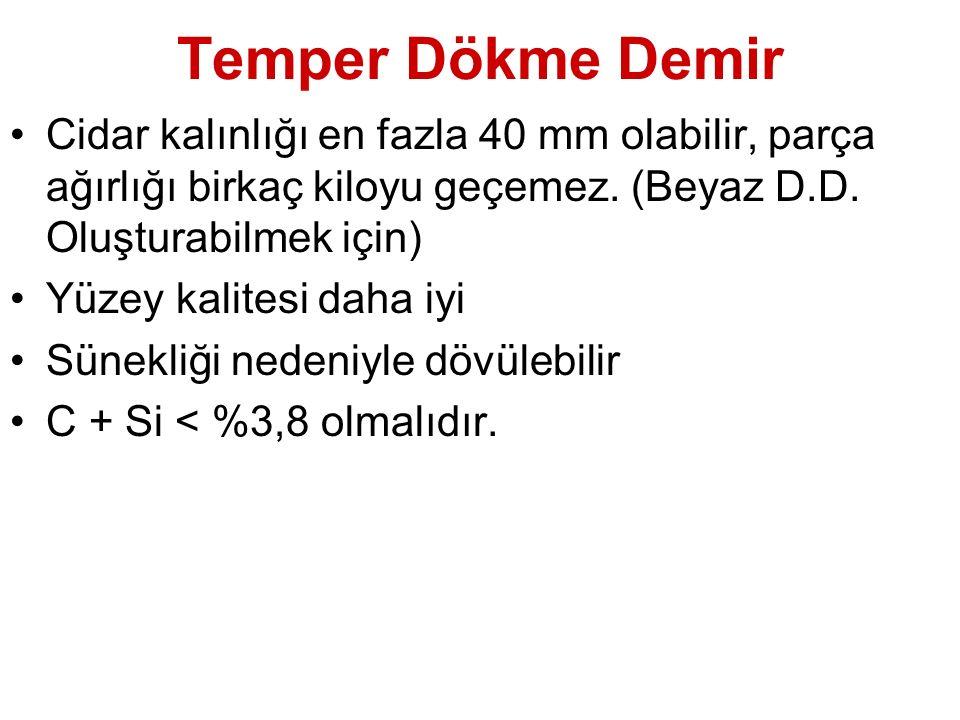 Temper Dökme Demir Cidar kalınlığı en fazla 40 mm olabilir, parça ağırlığı birkaç kiloyu geçemez. (Beyaz D.D. Oluşturabilmek için)