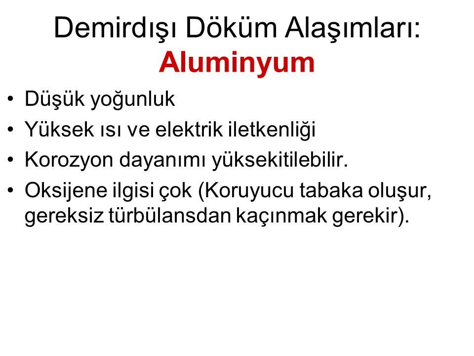 Demirdışı Döküm Alaşımları: Aluminyum