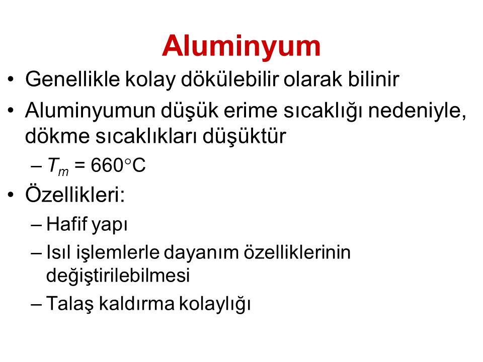 Aluminyum Genellikle kolay dökülebilir olarak bilinir