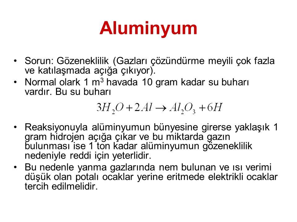 Aluminyum Sorun: Gözeneklilik (Gazları çözündürme meyili çok fazla ve katılaşmada açığa çıkıyor).