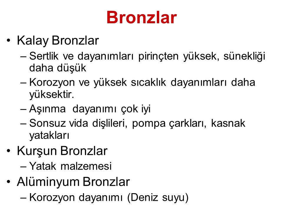 Bronzlar Kalay Bronzlar Kurşun Bronzlar Alüminyum Bronzlar