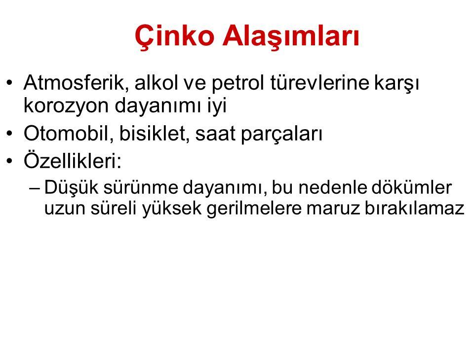 Çinko Alaşımları Atmosferik, alkol ve petrol türevlerine karşı korozyon dayanımı iyi. Otomobil, bisiklet, saat parçaları.