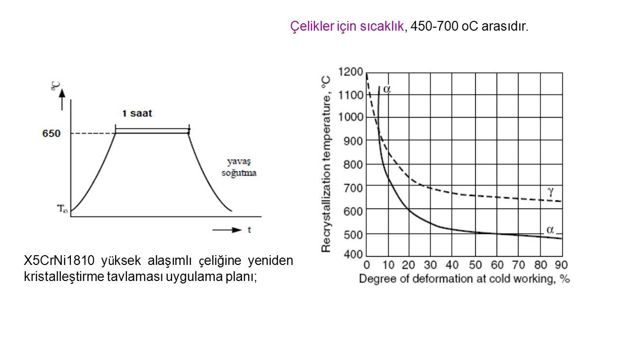 Çelikler için sıcaklık, 450-700 oC arasıdır.
