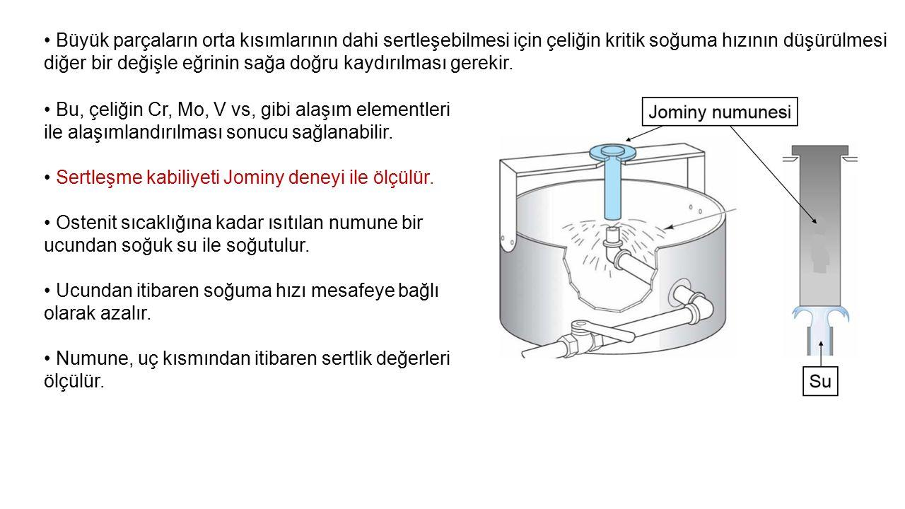 • Büyük parçaların orta kısımlarının dahi sertleşebilmesi için çeliğin kritik soğuma hızının düşürülmesi diğer bir değişle eğrinin sağa doğru kaydırılması gerekir.