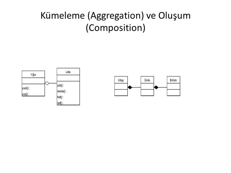 Kümeleme (Aggregation) ve Oluşum (Composition)