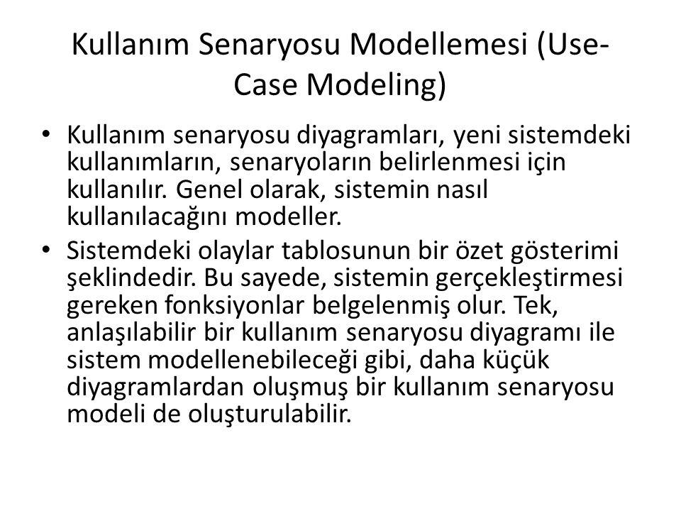 Kullanım Senaryosu Modellemesi (Use-Case Modeling)