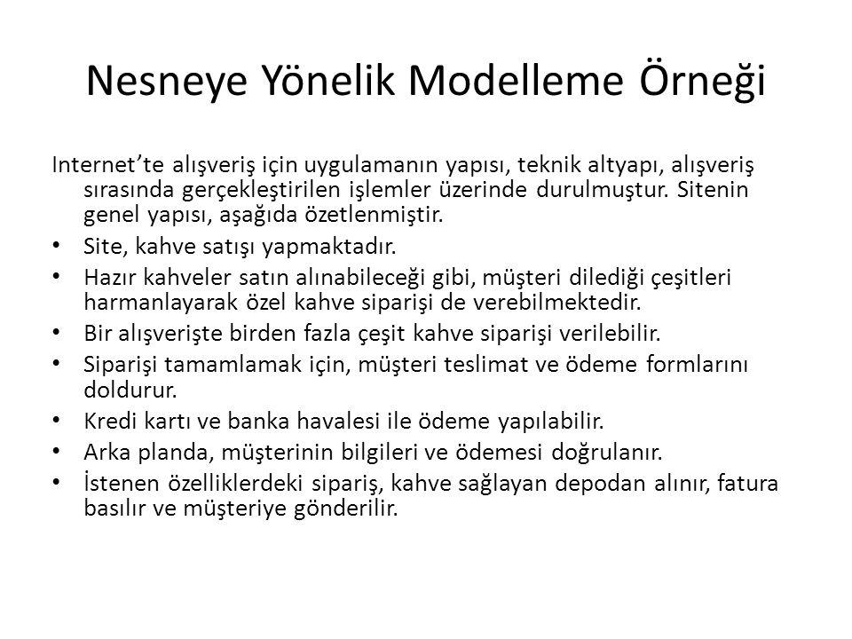 Nesneye Yönelik Modelleme Örneği
