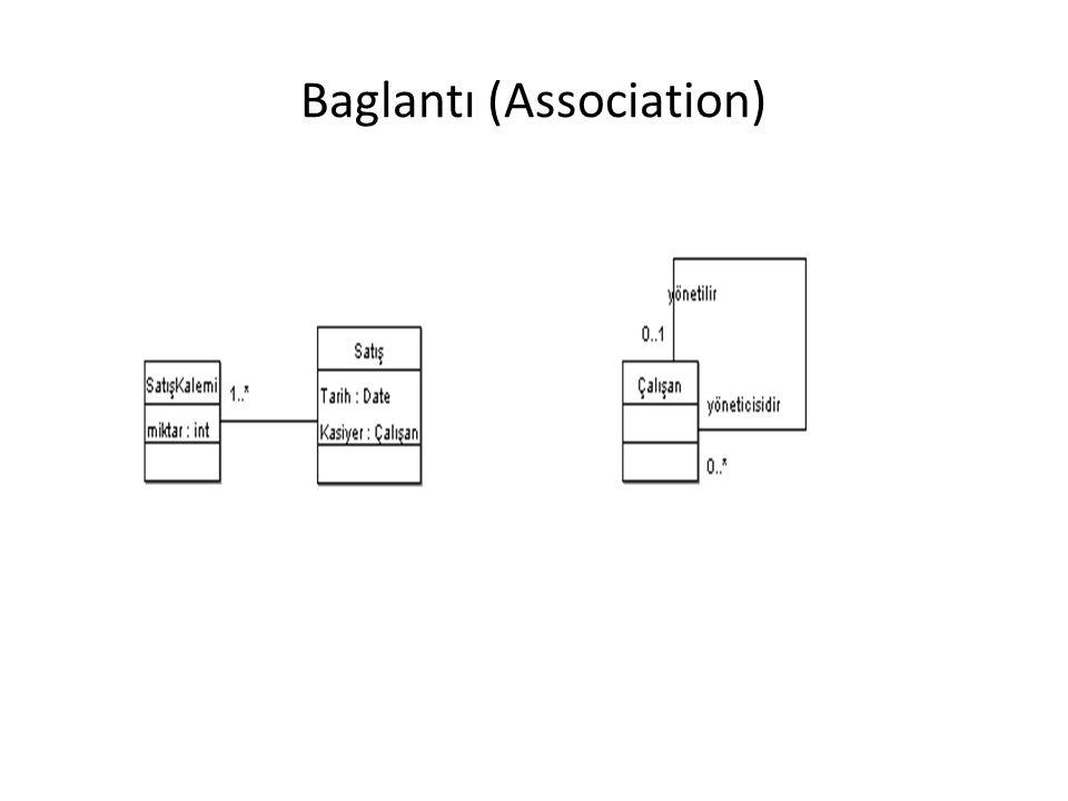 Baglantı (Association)