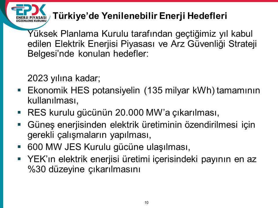 Türkiye'de Yenilenebilir Enerji Hedefleri