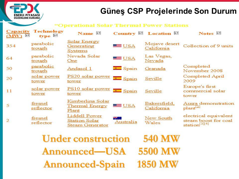 Güneş CSP Projelerinde Son Durum