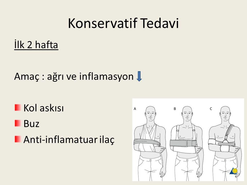 Konservatif Tedavi İlk 2 hafta Amaç : ağrı ve inflamasyon Kol askısı