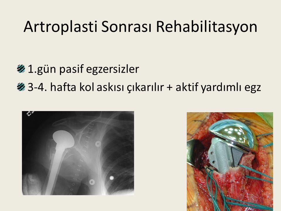 Artroplasti Sonrası Rehabilitasyon