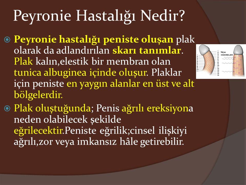 Peyronie Hastalığı Nedir