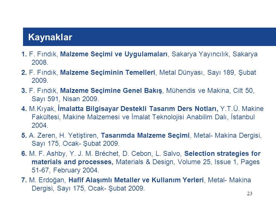 Kaynaklar 1. F. Fındık, Malzeme Seçimi ve Uygulamaları, Sakarya Yayıncılık, Sakarya 2008.