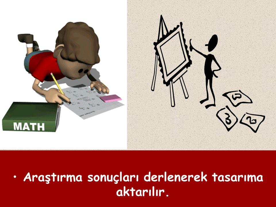 Araştırma sonuçları derlenerek tasarıma aktarılır.