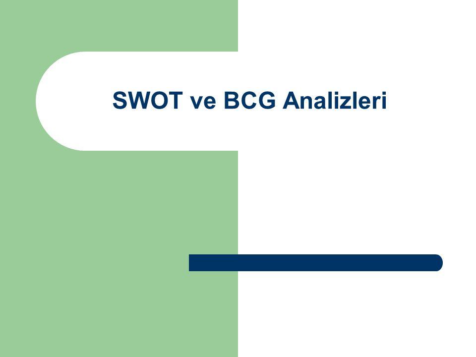 SWOT ve BCG Analizleri