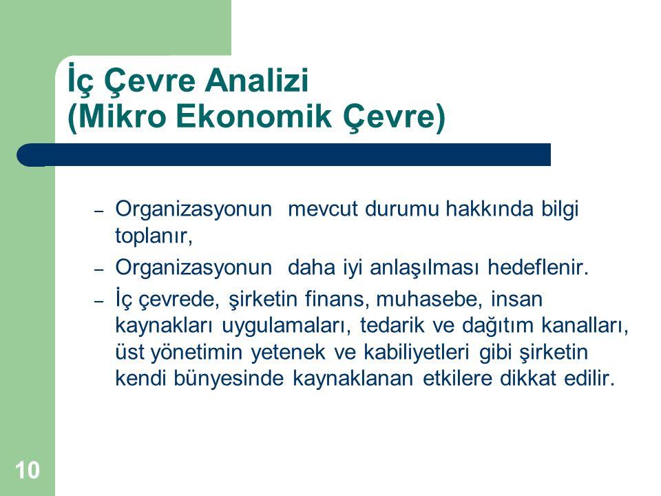 İç Çevre Analizi (Mikro Ekonomik Çevre)