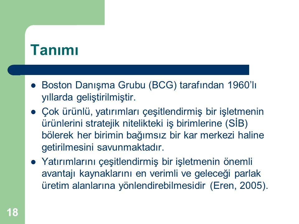 Tanımı Boston Danışma Grubu (BCG) tarafından 1960'lı yıllarda geliştirilmiştir.