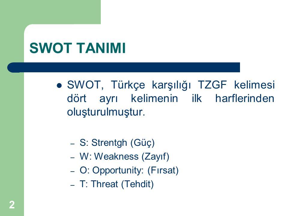SWOT TANIMI SWOT, Türkçe karşılığı TZGF kelimesi dört ayrı kelimenin ilk harflerinden oluşturulmuştur.