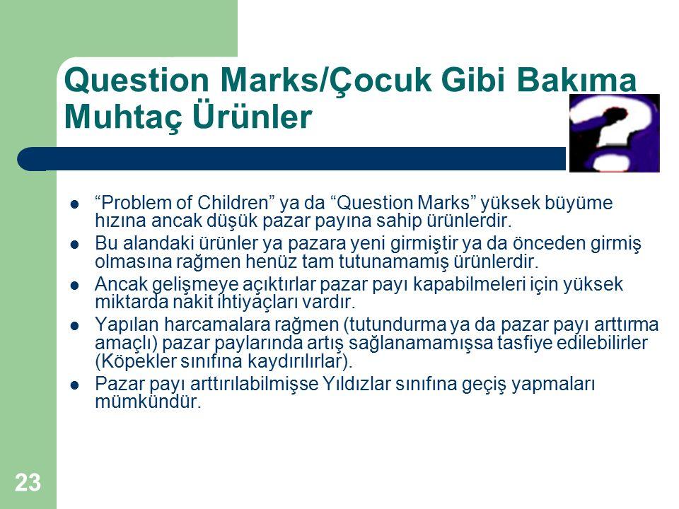 Question Marks/Çocuk Gibi Bakıma Muhtaç Ürünler