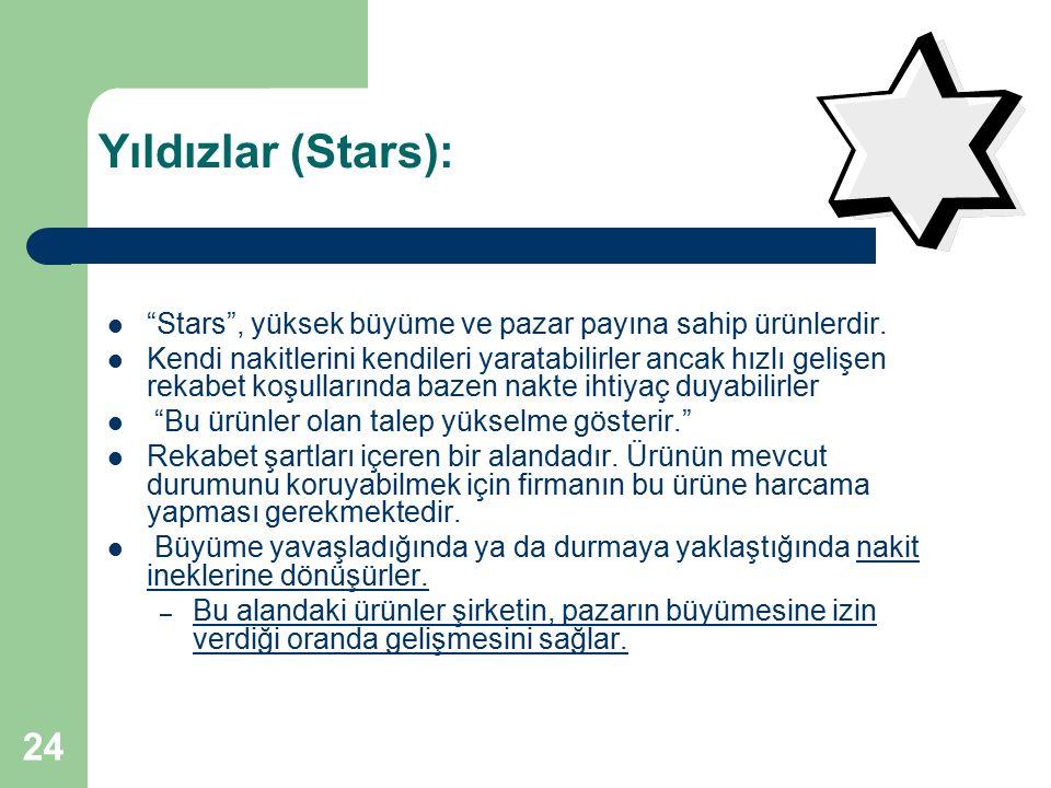 Yıldızlar (Stars): Stars , yüksek büyüme ve pazar payına sahip ürünlerdir.