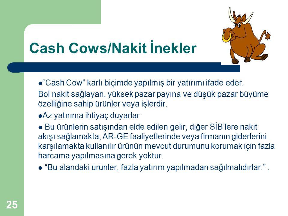 Cash Cows/Nakit İnekler