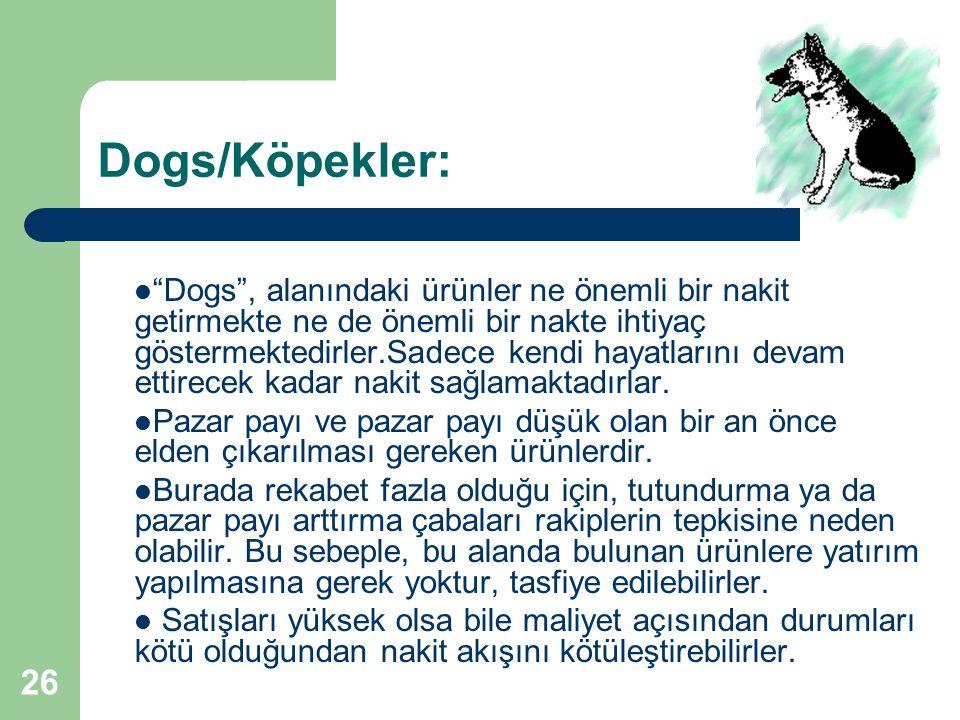 Dogs/Köpekler: