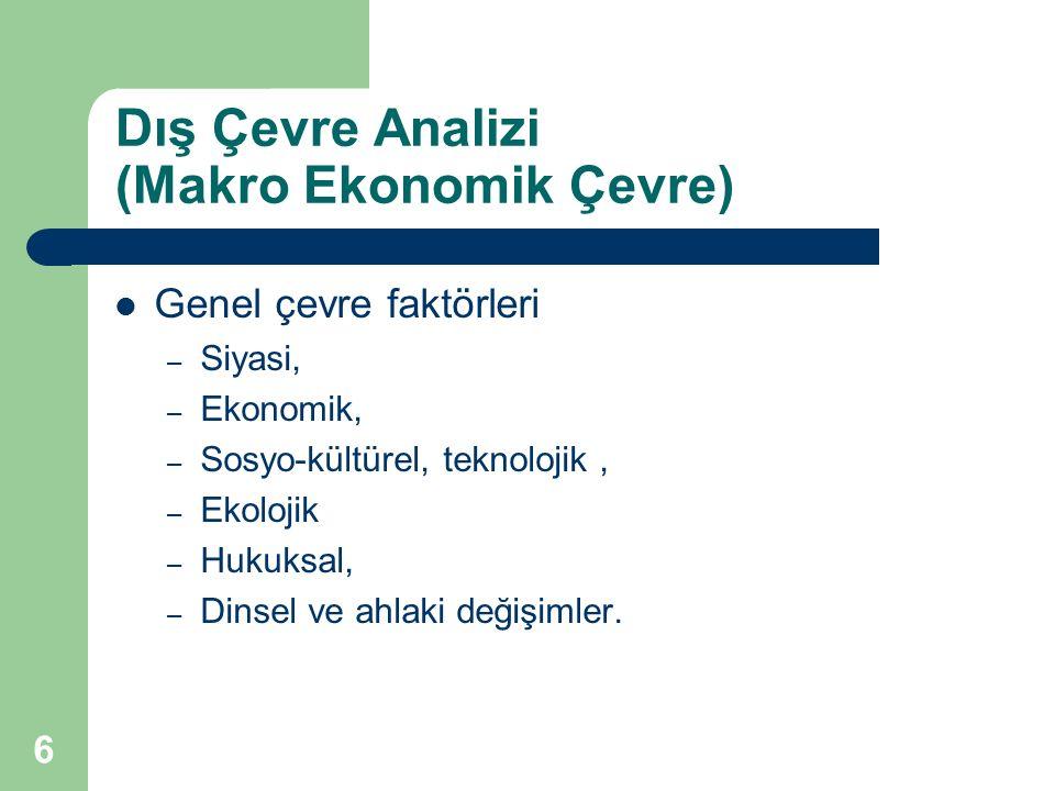 Dış Çevre Analizi (Makro Ekonomik Çevre)