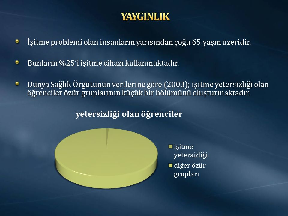 YAYGINLIK İşitme problemi olan insanların yarısından çoğu 65 yaşın üzeridir. Bunların %25'i işitme cihazı kullanmaktadır.
