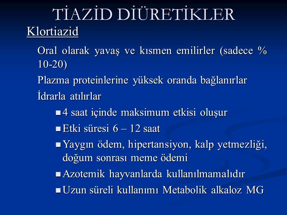 TİAZİD DİÜRETİKLER Klortiazid