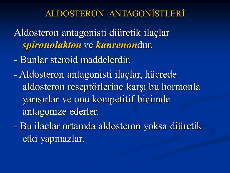 ALDOSTERON ANTAGONİSTLERİ