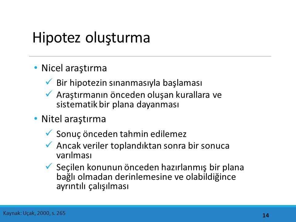Hipotez oluşturma Nicel araştırma Nitel araştırma