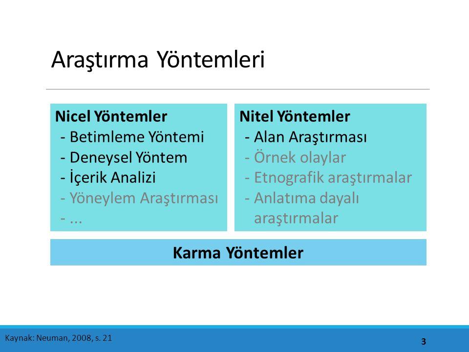Araştırma Yöntemleri Karma Yöntemler Nicel Yöntemler Betimleme Yöntemi