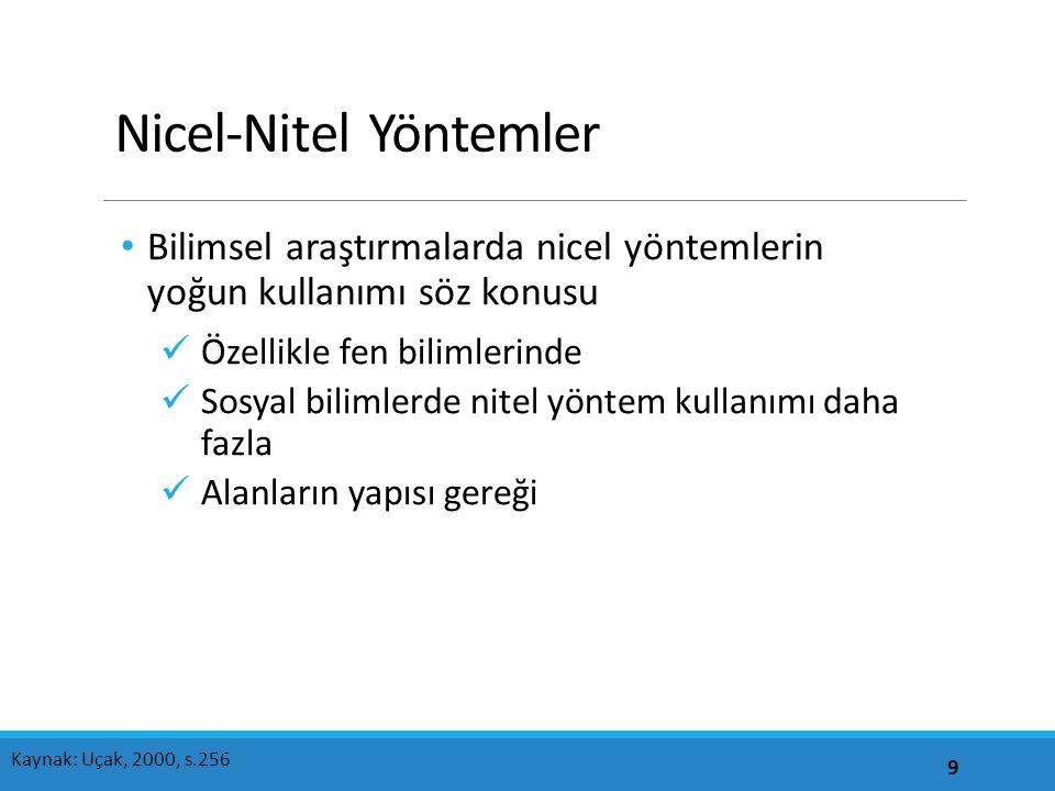 Nicel-Nitel Yöntemler