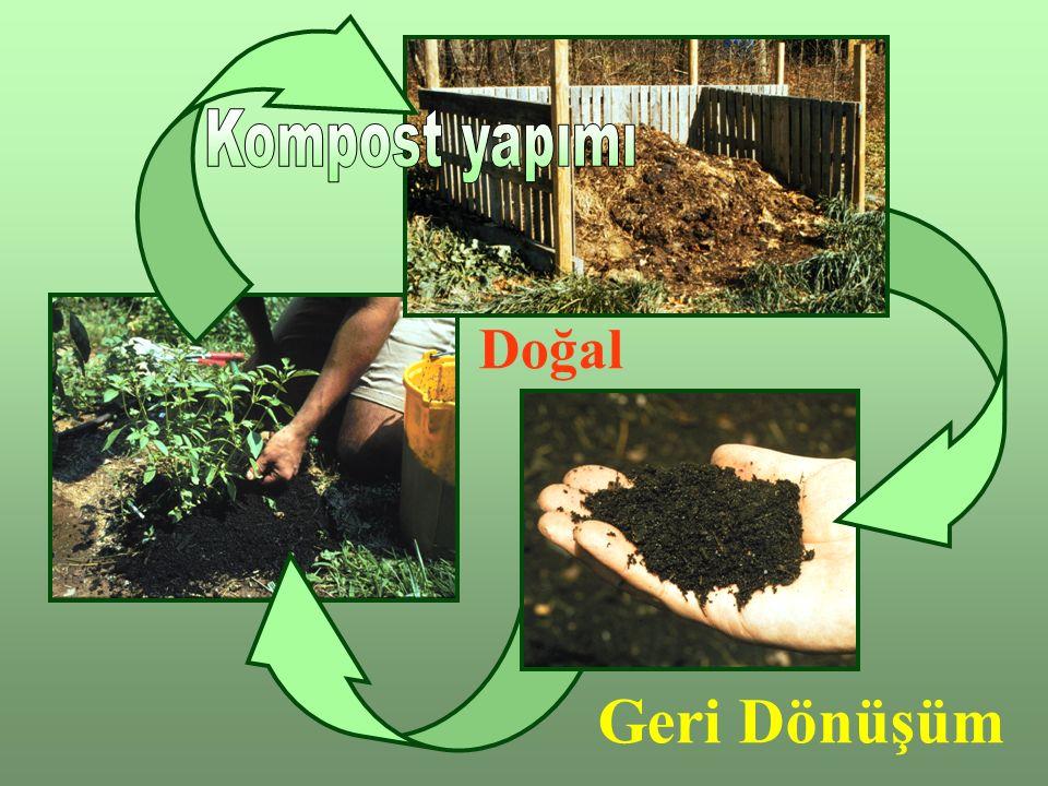 Kompost yapımı Doğal Composting is recycling naturally Geri Dönüşüm