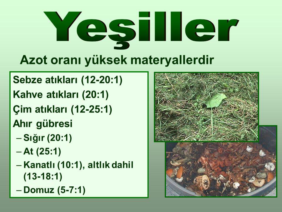 Yeşiller Azot oranı yüksek materyallerdir Sebze atıkları (12-20:1)