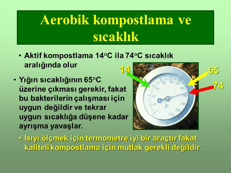 Aerobik kompostlama ve sıcaklık