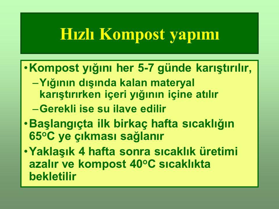 Hızlı Kompost yapımı Kompost yığını her 5-7 günde karıştırılır,