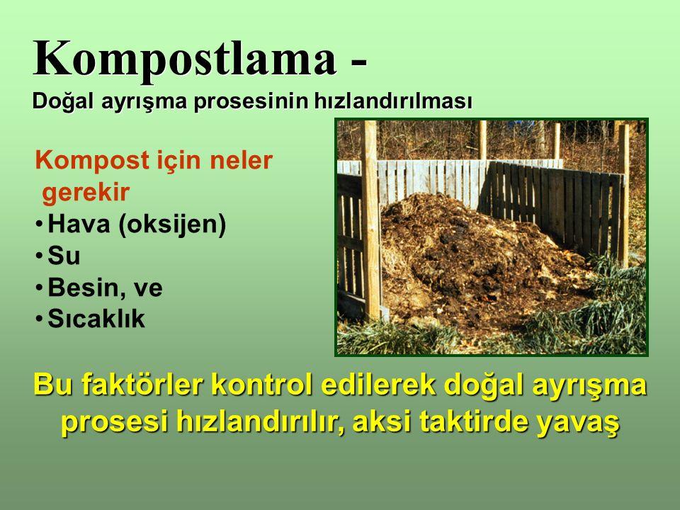 Kompostlama - Doğal ayrışma prosesinin hızlandırılması. Kompost için neler. gerekir. Hava (oksijen)