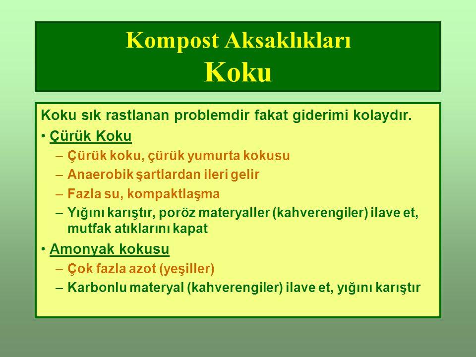 Kompost Aksaklıkları Koku