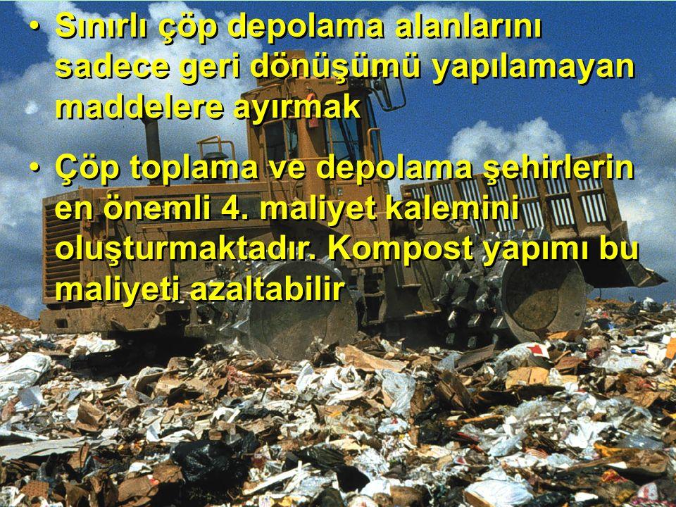 Sınırlı çöp depolama alanlarını sadece geri dönüşümü yapılamayan maddelere ayırmak