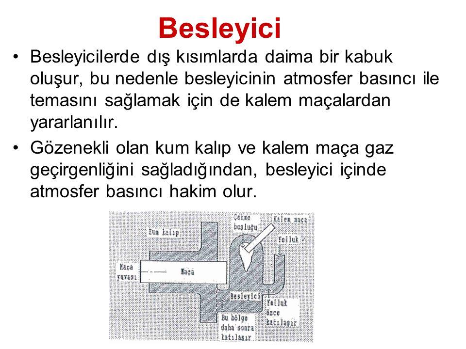 Besleyici