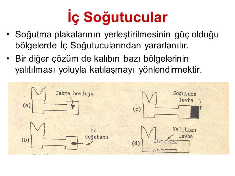 İç Soğutucular Soğutma plakalarının yerleştirilmesinin güç olduğu bölgelerde İç Soğutucularından yararlanılır.