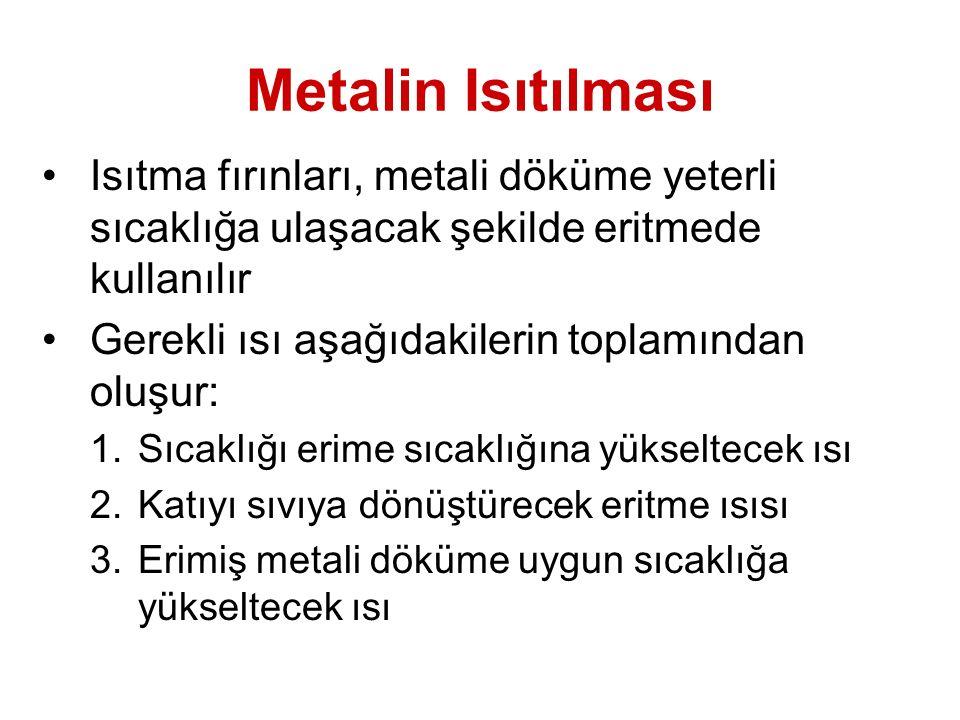 Metalin Isıtılması Isıtma fırınları, metali döküme yeterli sıcaklığa ulaşacak şekilde eritmede kullanılır.