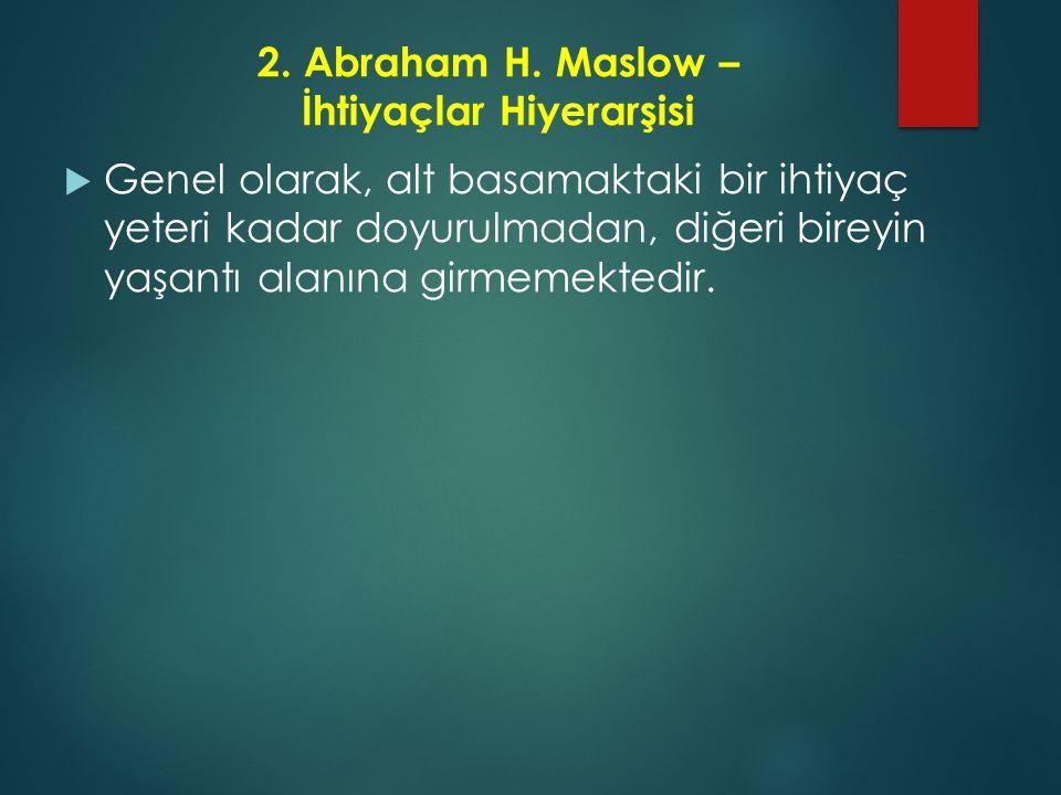 2. Abraham H. Maslow – İhtiyaçlar Hiyerarşisi