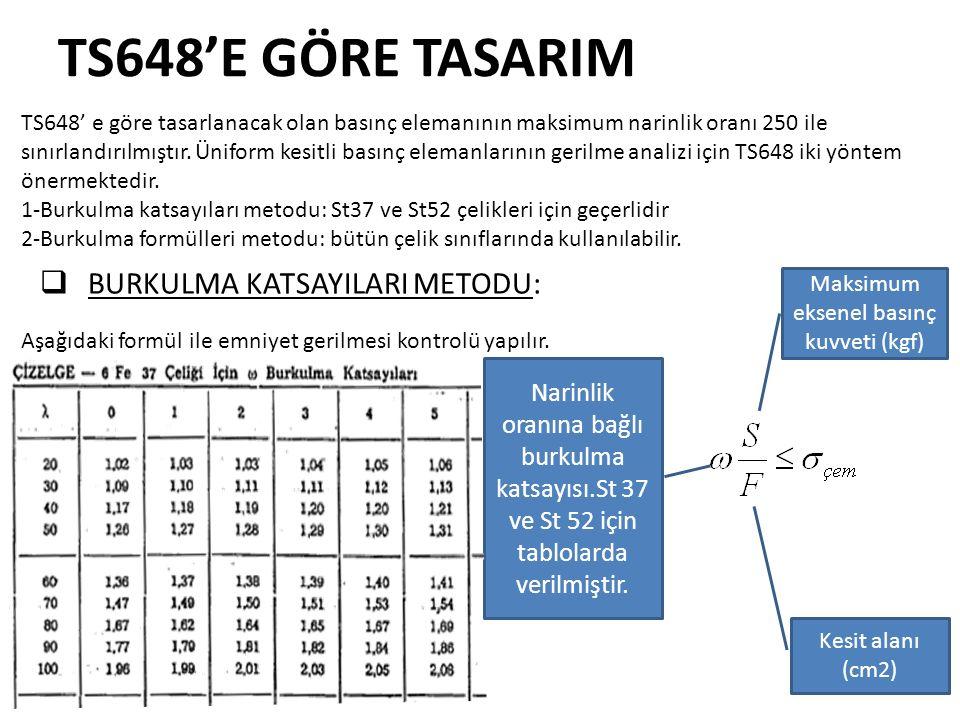 Maksimum eksenel basınç kuvveti (kgf)